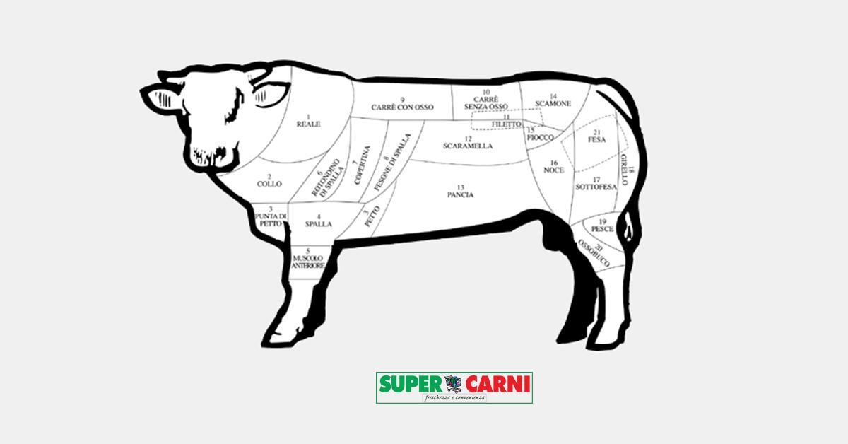 Come scegliere la carne di bovino giusta per una ricetta - Come cucinare fettine di bovino ...